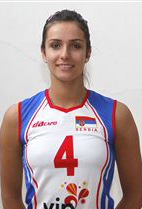 Nationality: Serbia Date of birth: 1993/12/10 Height: 180cm (5ft 9in) Weight: 66kg (143lb) Dominant Hand: Right European Union: NO