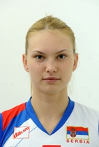 Nationality: Serbia Date of birth: 1993/08/14 Height: 188cm (6ft 2in) Weight: 69kg (152lb)