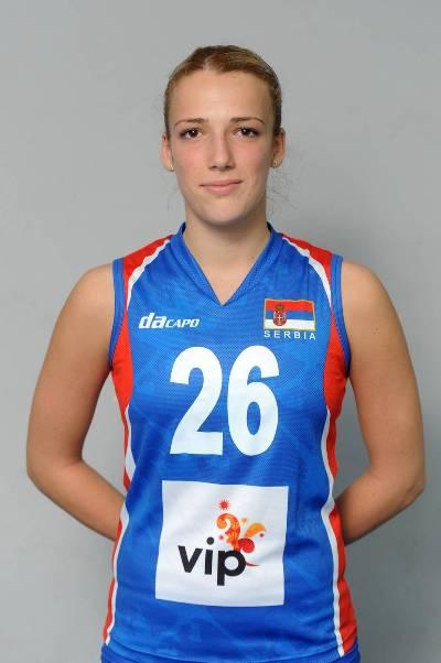 Nikolina Lukic
